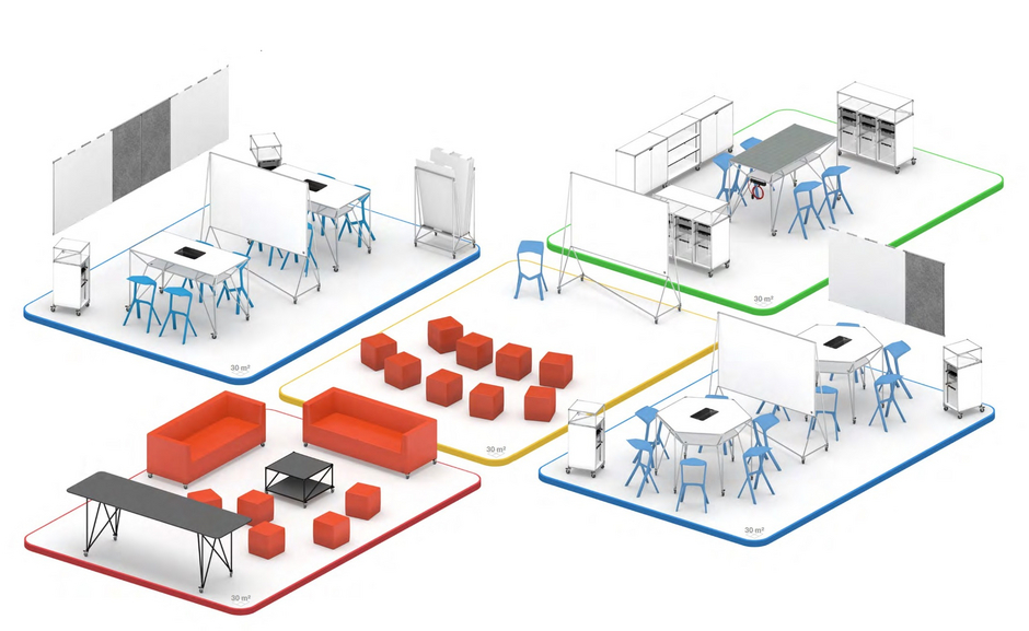 Design Thinking Work Spaces